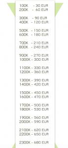 Emailvision.ro - spam ordinar