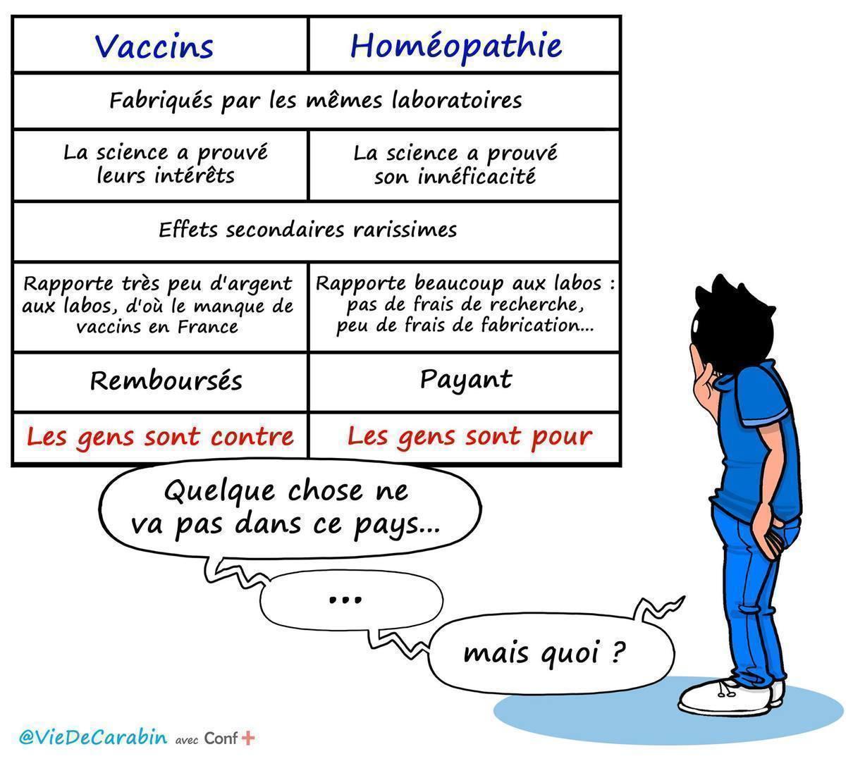 Adevarata problema a vaccinurilor