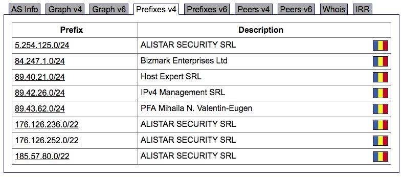 Alistar Security ofera hosting pentru spam