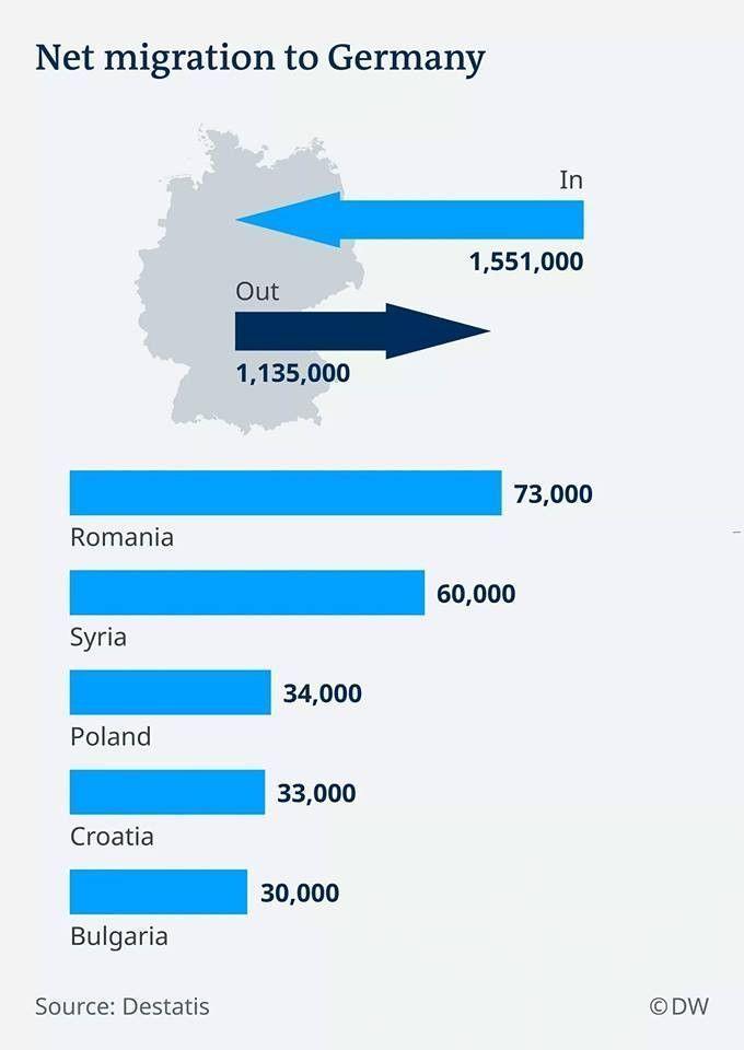 Care-s adevărații refugiați?